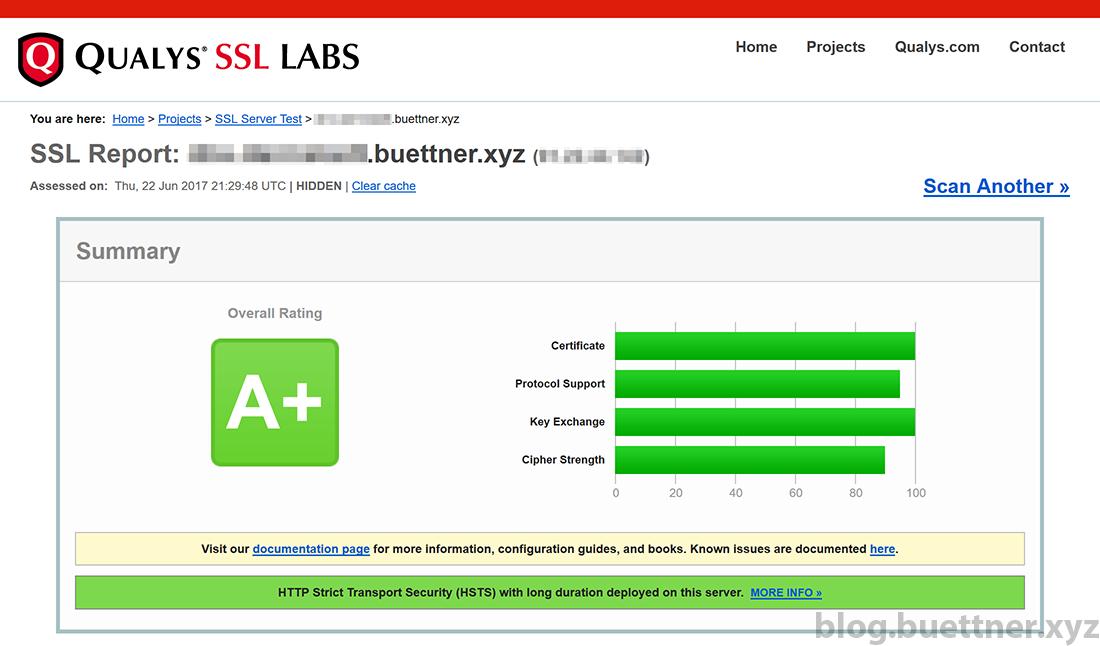 Ergebnis des Qualys SSL Labs SSL Server Test